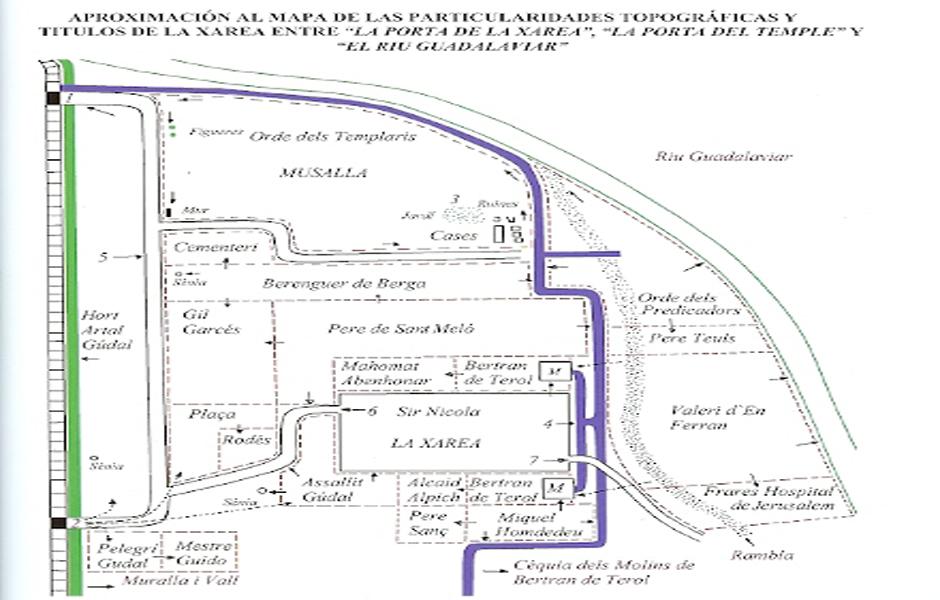 Ruzafa Evolución Histórica Término de Ruzafa y la Xarea