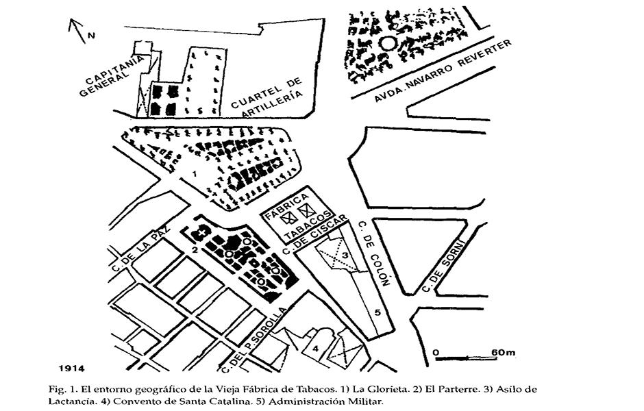 Antigua Fábrica de Tabacos