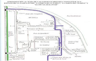Ruzafa Evolución Histórica Huerta de Ruzafa