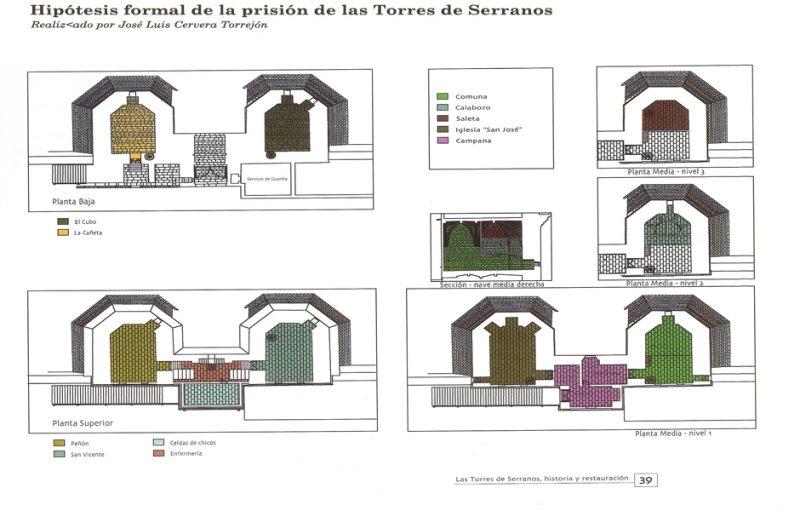 Torres de Serranos La prisión