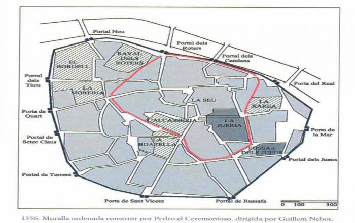 Topografía de la Judería